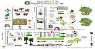 Uh Manoa Map Oahu Urban Garden Center