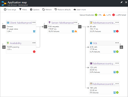 mapping layout perusahaan monitor your asp net web app with azure application insights