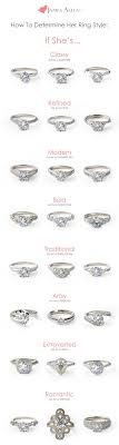 wedding ring styles wedding ring style names best 25 engagement ring styles
