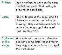 2 letter words for kindergarten letter idea 2018