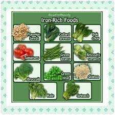 18 best iron deficiency remedies images on pinterest anemia diet