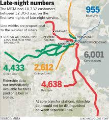 Mbta Map Green Line by Bosguy Bosguy Page 658