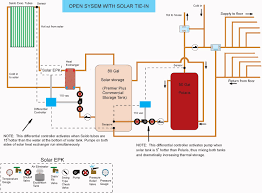 heating water with solar energy diy radiant floor heating