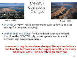 Lower Colorado Water Supply Outlook January 1 2016 Delta Independent Science Board Water Supply Reliability Panel