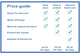 Area Rug Cleaning Prices Carpet Cleaner Bearsden G61 Alba Floor Care Carpet Cleaning