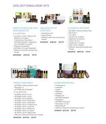 energize your fall with doterra u0026 new products u2013 convention kits
