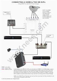 router wiring diagram dsl hookup mifinder co cool ansis me