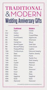 12 year anniversary gift for 12 wedding anniversary gifts gallery wedding decoration ideas