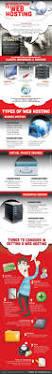 Dedicated Hosting Us Title Best 25 Virtual Hosting Ideas On Pinterest Network Solutions