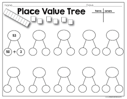 place values picmia