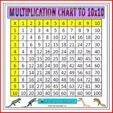 Learn Times Tables Best 25 Times Table Grid Ideas On Pinterest 2 Times Table Games