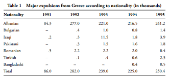 printable greek numbers immigration to greece wikipedia