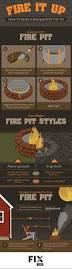 How To Build A Fire Pit In Your Backyard by Best 25 Garden Fire Pit Ideas On Pinterest Home And Garden