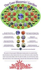 free vegetable garden layout free vegetable garden design software kitchen planner square foot
