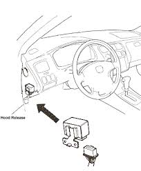 1999 honda civic fuse layout honda civic relay location