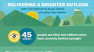 Charities For The Blind Infographic Lds Charities Vision Program