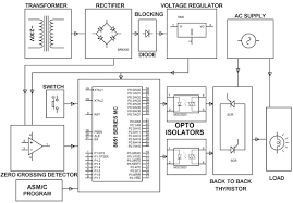 remote control car circuit diagram zen wiring diagram components