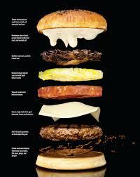 cuisine burger nathan myhrvold s modernist burger modernist cuisine burgers and