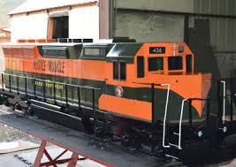 Backyard Trains You Can Ride For Sale by Electric Trains Electric Locomotives 7 5 Gauge The Train Works