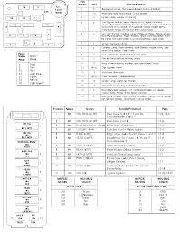 ford taurus fuse box diagram 2004 04 ford taurus fuse box diagram