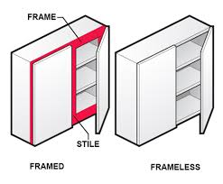 ikea kitchen cabinet sizes pdf canada ultimate ikea kitchen cabinets guide
