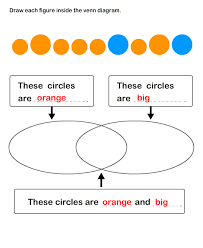 count circles and make venn diagram worksheet turtle diary