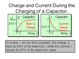 charge and cur during the charging of a capacitor
