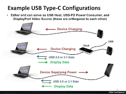 usb type c connector will also support displayport finally one