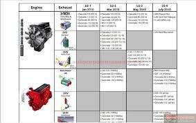 freightliner dd15 starter wiring diagram wiring diagrams