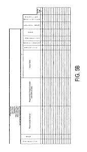 patente us7096082 design control document linking template