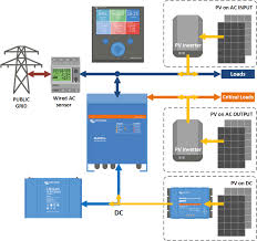 hub 4 grid parallel manual deprecated victron energy
