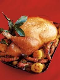 Spicy Thanksgiving Turkey Recipe Recipes To Prepare Thanksgiving Turkey