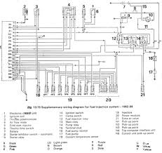 Wiring Diagram For 2011 Ford Focus Wiring Diagram For Car 1998 Ford F 150 Wiring Diagram