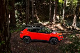 compass jeep 2011 2017 jeep compass reviews and rating motor trend