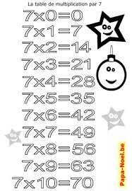 the 25 best table de 7 multiplication ideas on pinterest