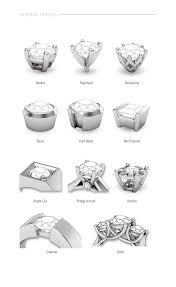 customize wedding ring jeff cooper wedding bands tags customize wedding ring in style