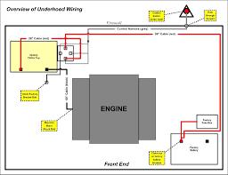 dual battery isolator wiring diagram on redd png arresting
