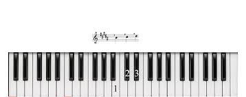 si e piano escalas e o uso das teclas pretas no piano fritz dobbert