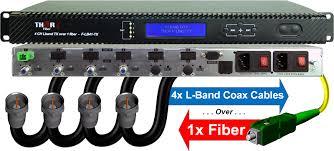 4 ch lnb satellite over single fiber l band over fiber direct