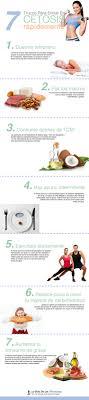 los siete secretos que no debes saber sobre sillas escritorio ikea 7 trucos para entrar en cetosis rápidamente la guía de las vitaminas