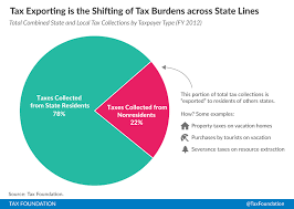 new york state tax table 2016 state local tax burden rankings tax foundation