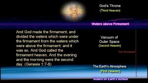 the firmament third heaven and structure of things biblical