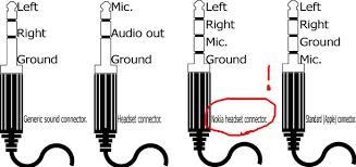 stereo headphone jack pinout avr freaks