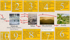 hajj steps hajj step by step islam pictures