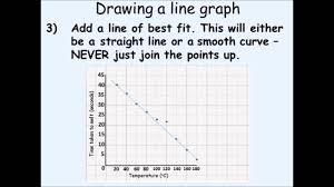 Ks3 Forces Worksheet Ks3 Science Drawing Graphs Part 2 Youtube