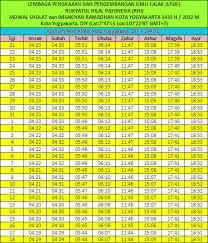 Jadwal Sholat Jogja Al Azhar Fh Uii Jadwal Imsakiyah Ramadhan Kota Yogyakarta 1433 H
