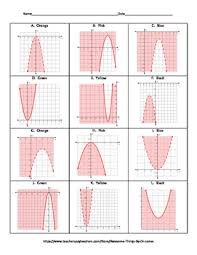 graphing quadratic inequalities color by number by awesome things