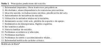 imagenes suicidas y depresivas principales predictores del suicidio