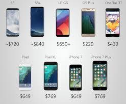 2017 smartphone comparison guide