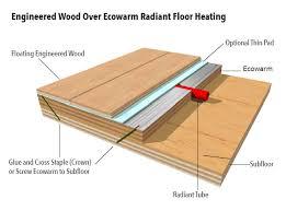 engineered wood ecowarm ecowarm